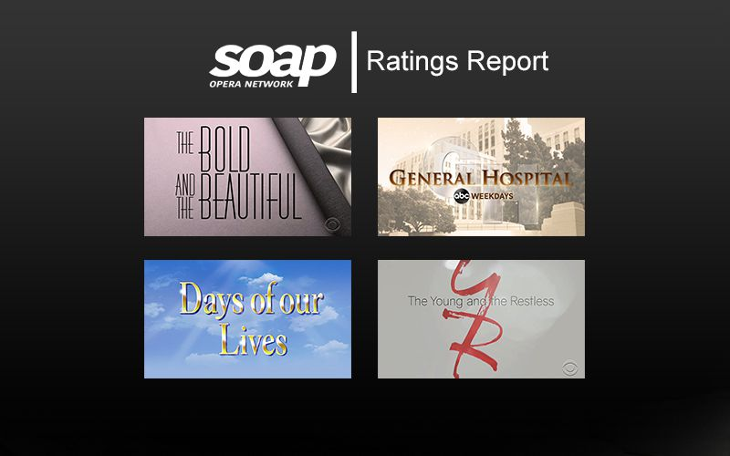 Soap Opera Ratings, Soap Opera Network, The Bold and the Beautiful, Days of our Lives, General Hospital, The Young and the Restless